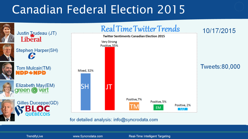federal-election-10-17-2015-wsite