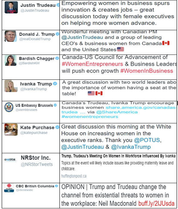 Significant-tweets-supporting-Women-initiatives.png